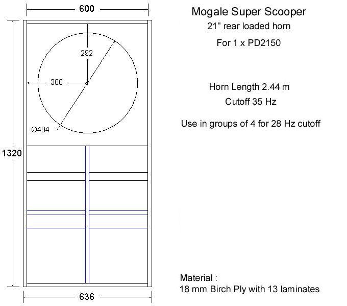 21 Super Scooper LEGACY OF BLOG