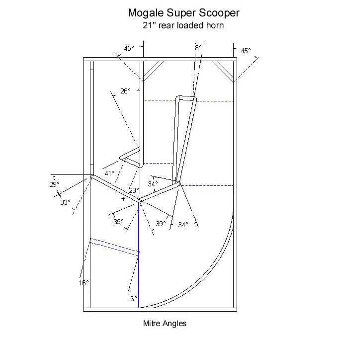 Scoop Speaker Box Design Scoop Free Engine Image For